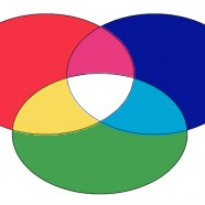 Colore, nozioni di base